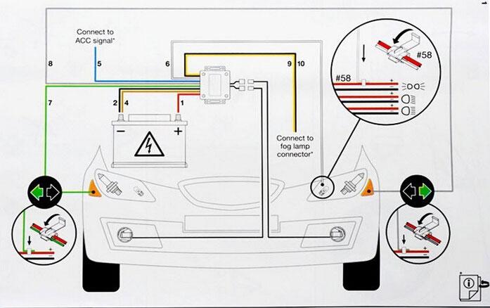 LED-mistlampen + DRL daglicht Peugeot 206 PG88270 : Vind ...
