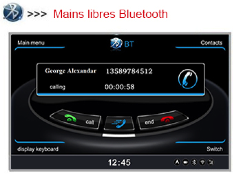 Description : http://www.autoradio-privee.com/autoradios-gps/IMG/S100/s100-bluetooth.jpg